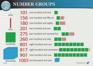 Number Groups 4