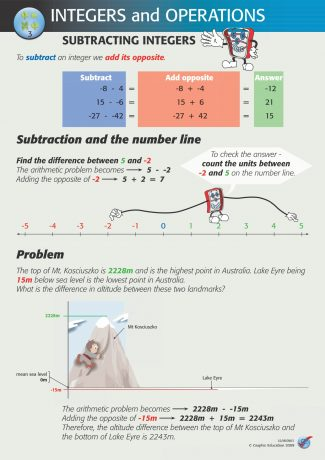 Subtracting Integers LS/MIOB 03