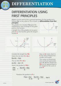 Differentiation First Principles 1 US/MDDA 01