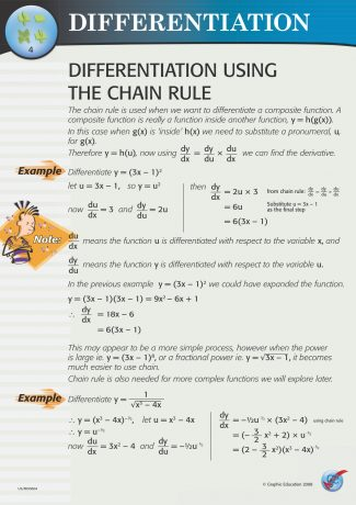 Differentiation Chain Rule MS/DDA 04