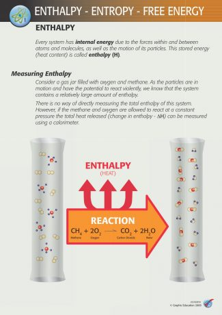 Enthalpy (one)