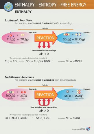 Enthalpy (two)