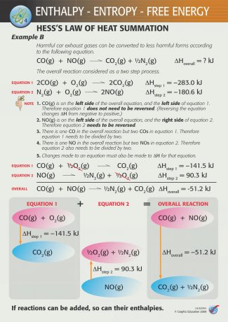 Hess's Law of Heat Summation (Two)