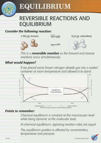 Reversable Reactions and Equilibrium