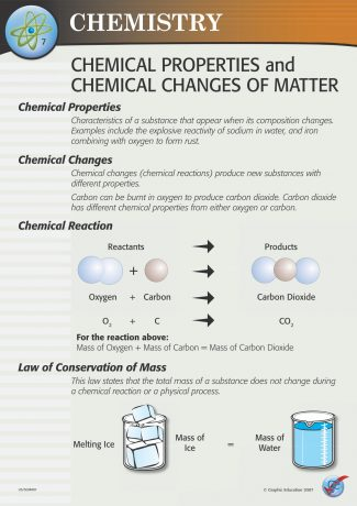 Chemical Properties and Chemical Changes of Matter