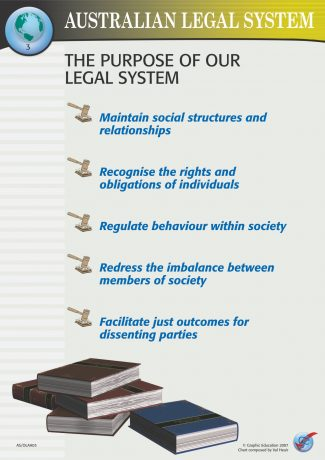 The Purpose of Our Legal System