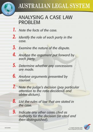 Analysing a Case Law Problem