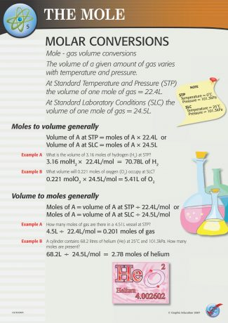 Molar Conversions (moles - gas volume)