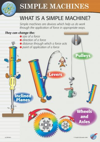 What is a Simple Machine ?