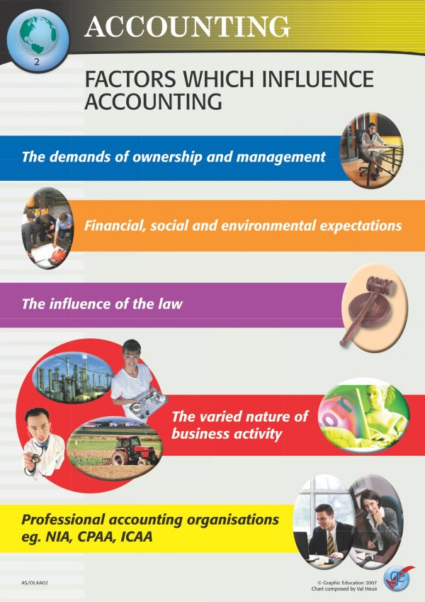 Factors which Influence Accounting