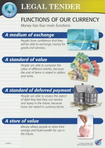 Functions of our Currency