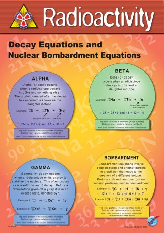 Radioactivity: Decay Equations and Nuclear Bombardment
