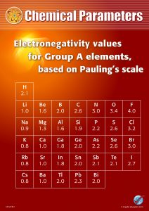 Chemical Parameters: Electronegativity values