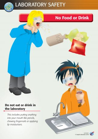 Laboratory Safety: No Food or Drink