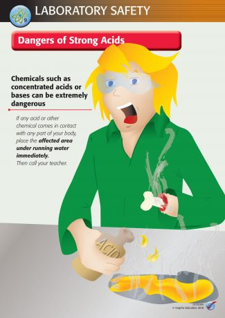 Laboratory Safety: Dangers of Strong Acids
