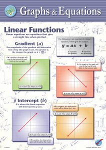 Graphs & Equations: Linear Functions