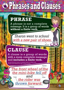 Phrases and Clauses: Phrase - Clause
