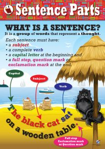 Sentence Parts: What is a Sentence?