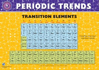 Periodic Trends: Transitional Elements