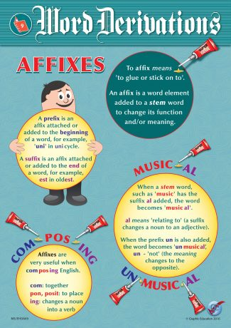 Word Derivations: Affixes